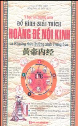 Đồ Hình Giải Thích: Hoàng Đế Nội Kinh Và Phương Thức Dưỡng Sinh Trung Quốc